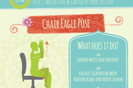 Office Desk Yoga Infographic