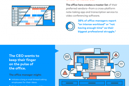 Office manager tips and tricks for a streamlined workplace Infographic