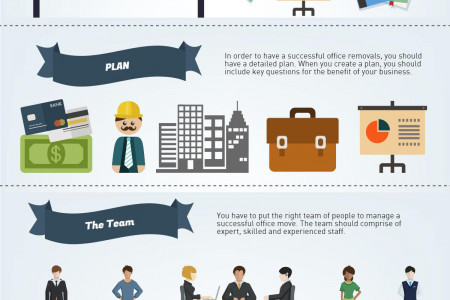 Office Moving Made Easy Infographic