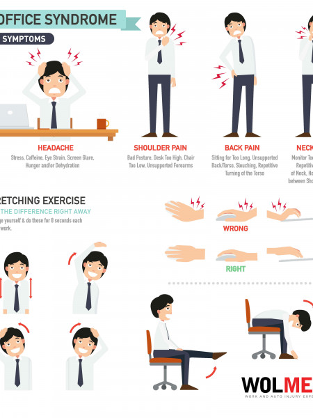 Office Syndrome: Causes and Symptoms  Infographic