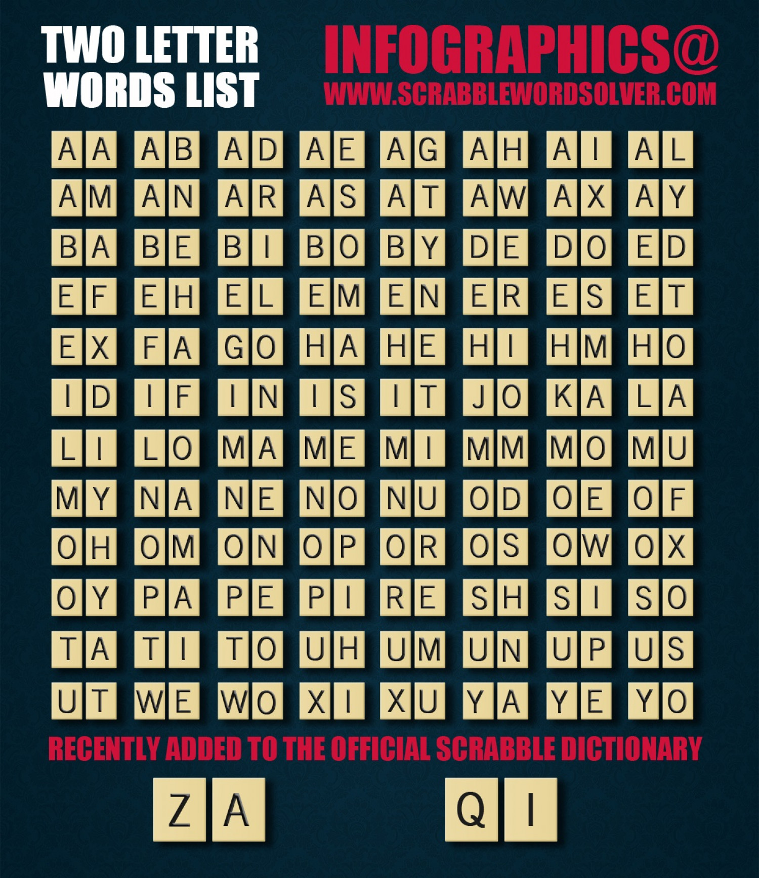 words with my letters official 2 two letter word list for scrabble visual ly 77765