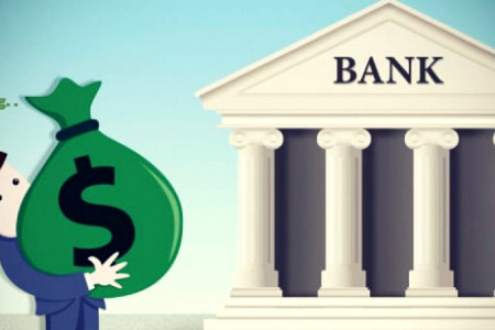 Offshore Banking Guide | Benefits of Offshore Banking Infographic