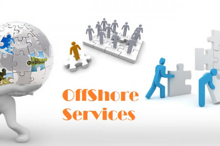 Offshore services for Online promotion and Directory submission Infographic