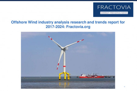 Offshore Wind industry analysis research and trends report for 2017-2024 Infographic