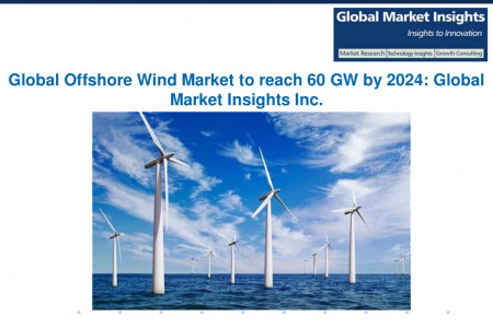 Offshore Wind Market to hit 60 GW by 2024 Infographic