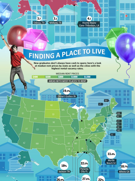 Oh, The Places You Should Go Infographic