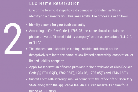 Ohio LLC Registration and Formation | IncParadise  Infographic