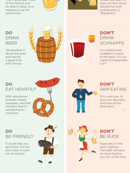 Oktoberfest Do's and Don'ts for the Ultimate Experience Infographic