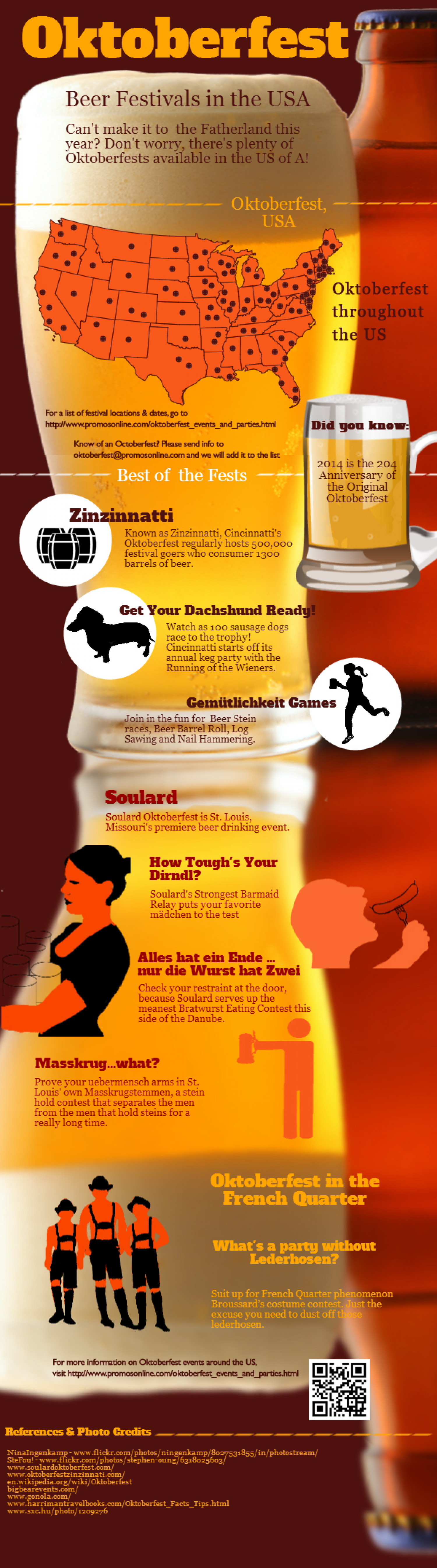 Oktoberfests in the USA Infographic