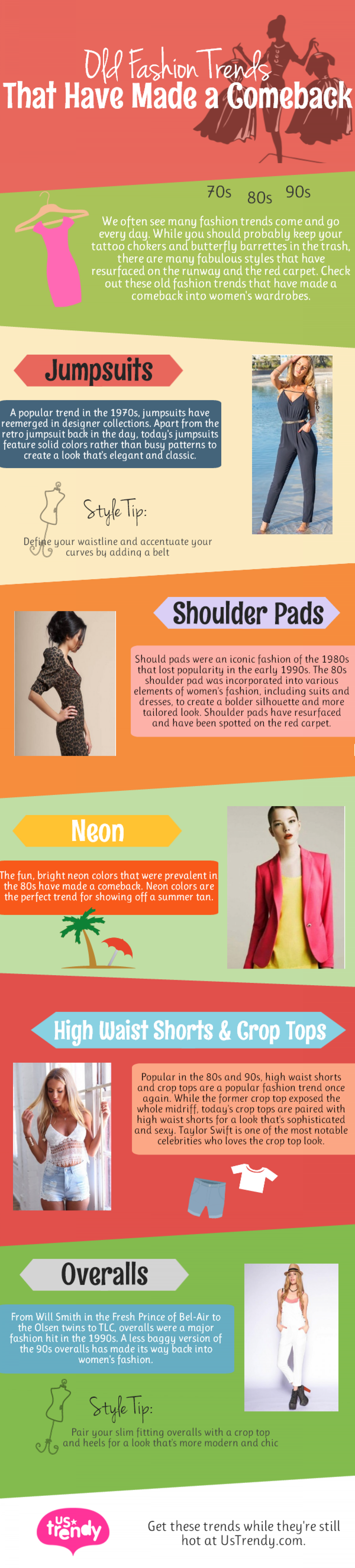 Old Fashion Trends That Have Made a Comeback Infographic