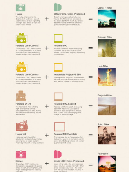 Old School Instragram Filters  Infographic