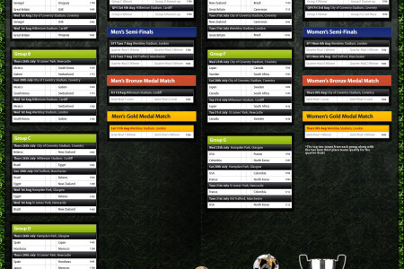Olympic Football Wallchart Infographic Infographic