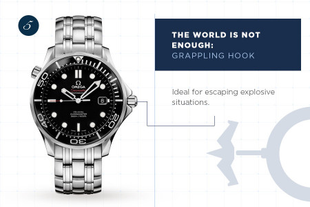 OMEGA SEAMASTER 300M: THE ANATOMY OF A JAMES BOND WATCH Infographic