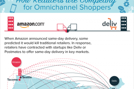 Omnichannel Retail: Trends From the Holiday Shopping Season  Infographic