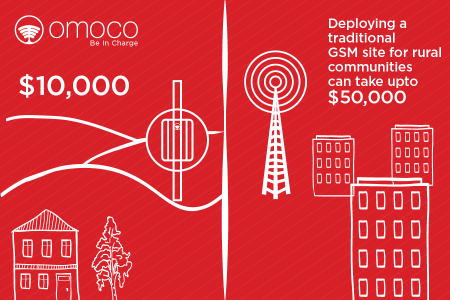 Omoco wireless network for rural communities Infographic