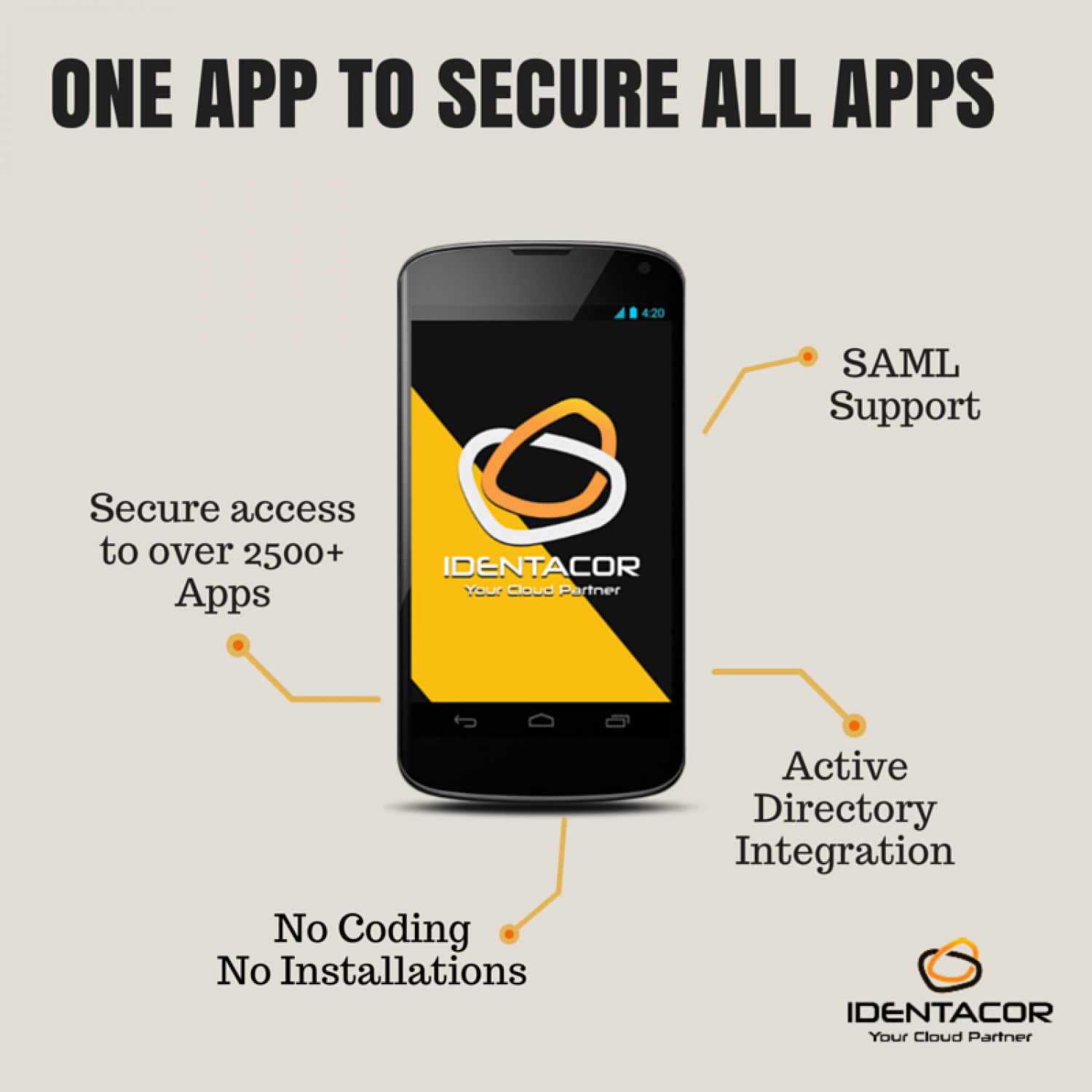 One App To Secure All Apps! Infographic