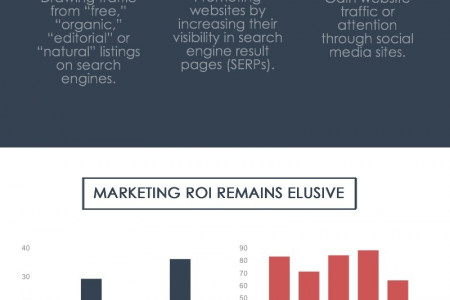 One Basic & Trendy Strategy To Improve Your Web Traffic Infographic