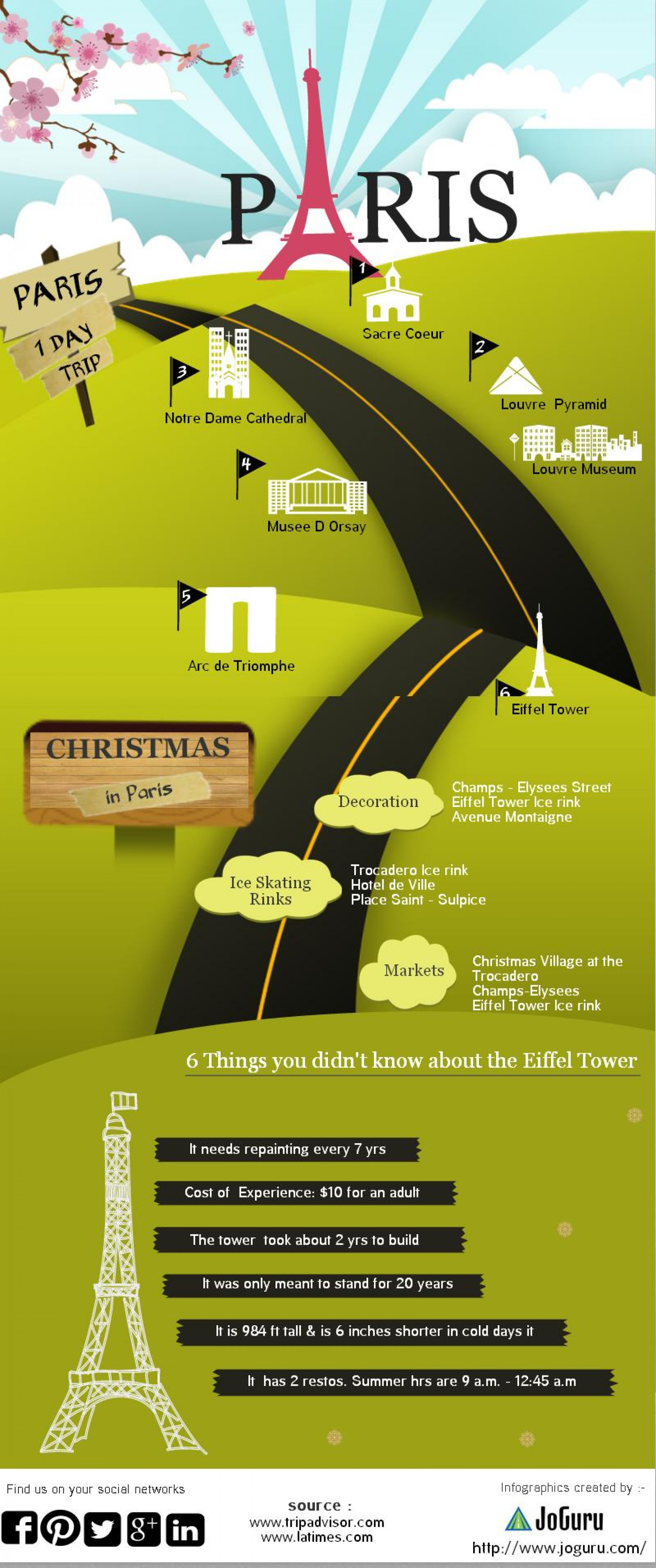 One Day Trip To Paris Infographic