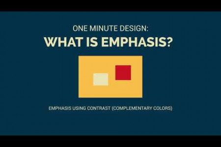 One Minute Design: What is Emphasis in Graphic Design? Infographic