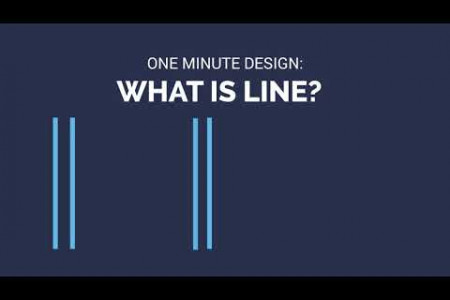 One Minute Design: What is line? Infographic