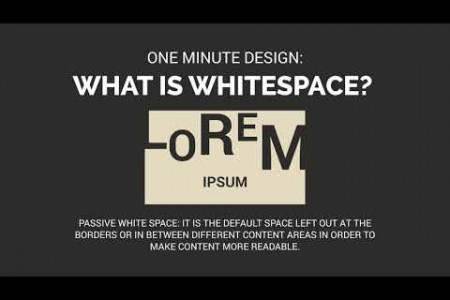 One Minute Design: What is Whitespace? Infographic
