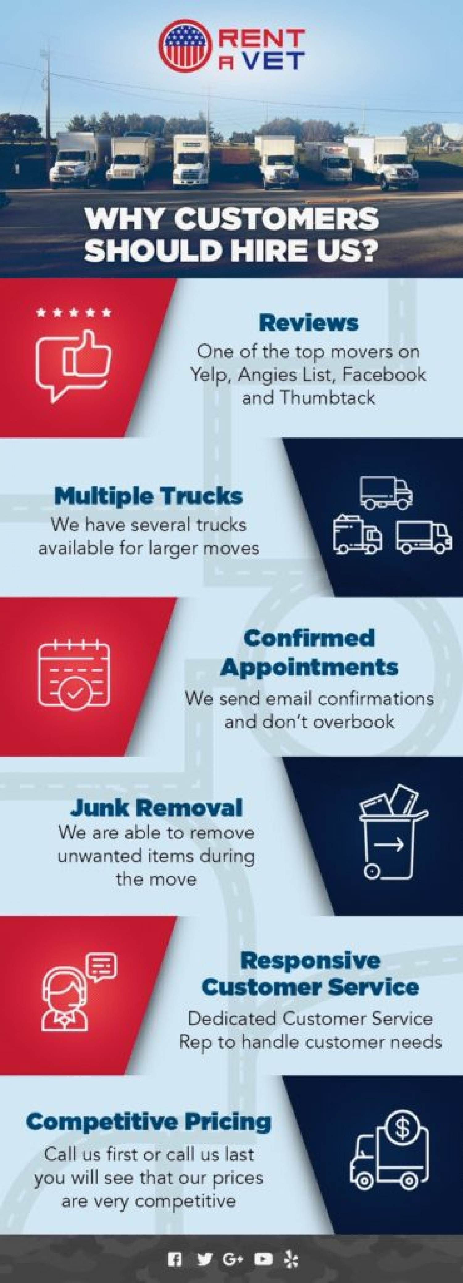 One of the Reliable and Budget-Friendly Moving Companies Infographic