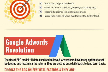 Online Advertisement Guide For Small Business from ConvergeHub. Infographic