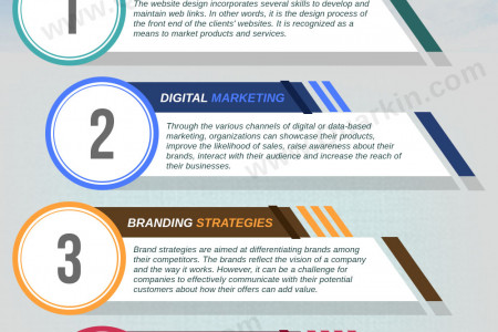 Online Advertising for Small Business Infographic