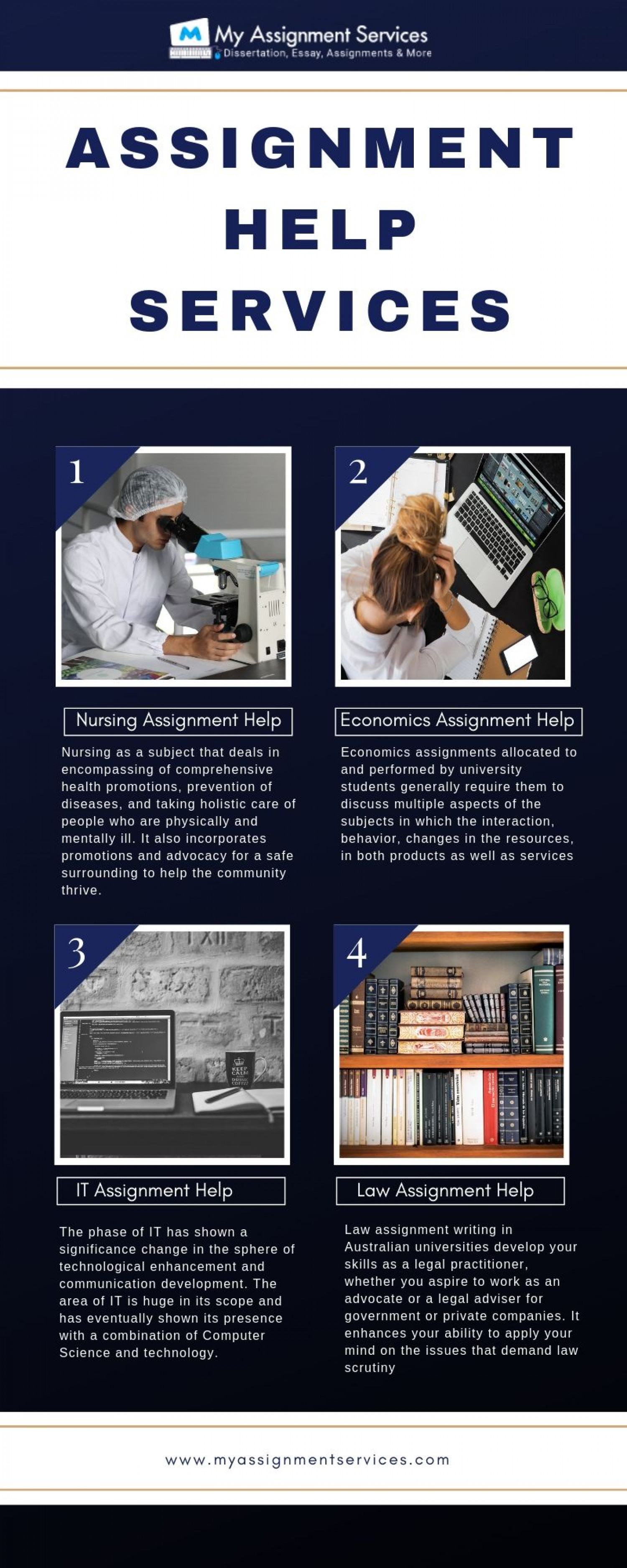 Online Assignment help in Canada Infographic
