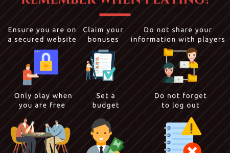 Online Betting: What to Remember When Playing? Infographic