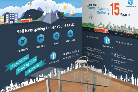 Online Booking Software for Travel Industry – Agencies, DMCs and Holiday Companies Infographic