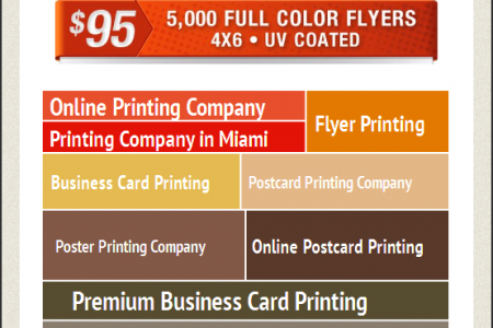 Online Business Card Printing With Axisflyers.com Infographic