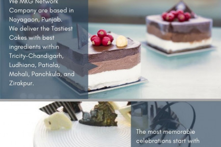 Online Cake Delivery in Chandigarh Infographic