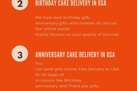 Online Cake Delivery in USA Infographic