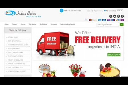 Online Cake Delivery Services for All Cities in India Infographic
