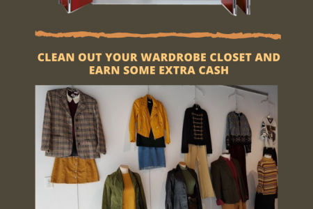 Online Consignment Shops for Selling Your Used Clothes  Infographic