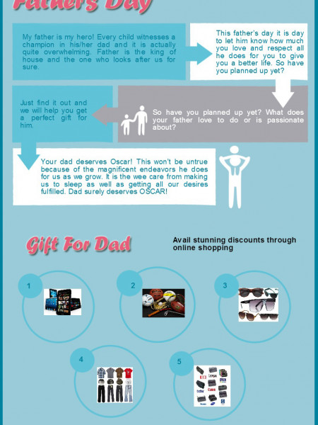 Online Coupon Island-Father's Day Infographic