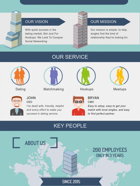Online Dating Service Infographic