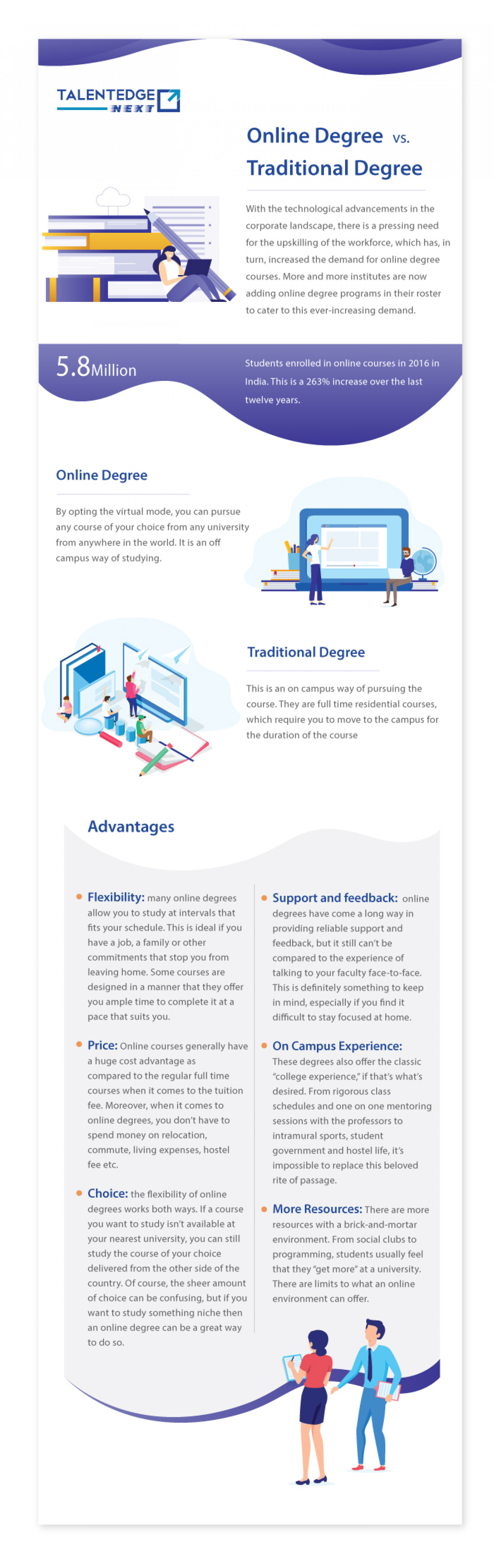 Online Degree Vs. Traditional Degree - TalentedgeNext Infographic
