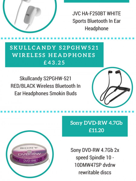 Online Electronic Store UK Infographic