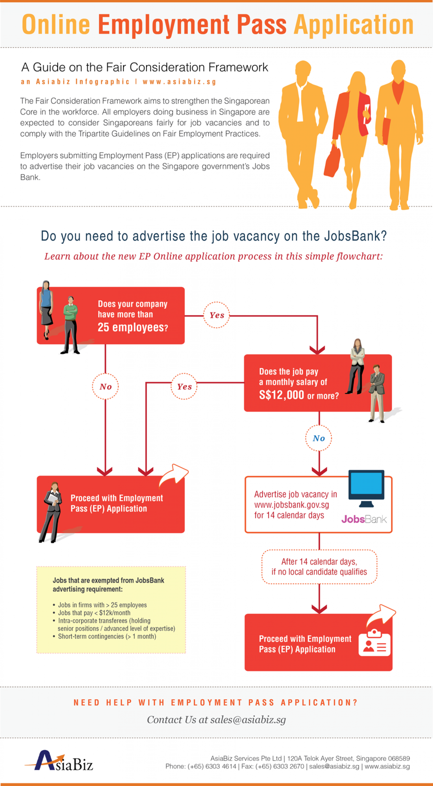 Online Employment Pass Application – Criteria for JobsBank Exemption Infographic