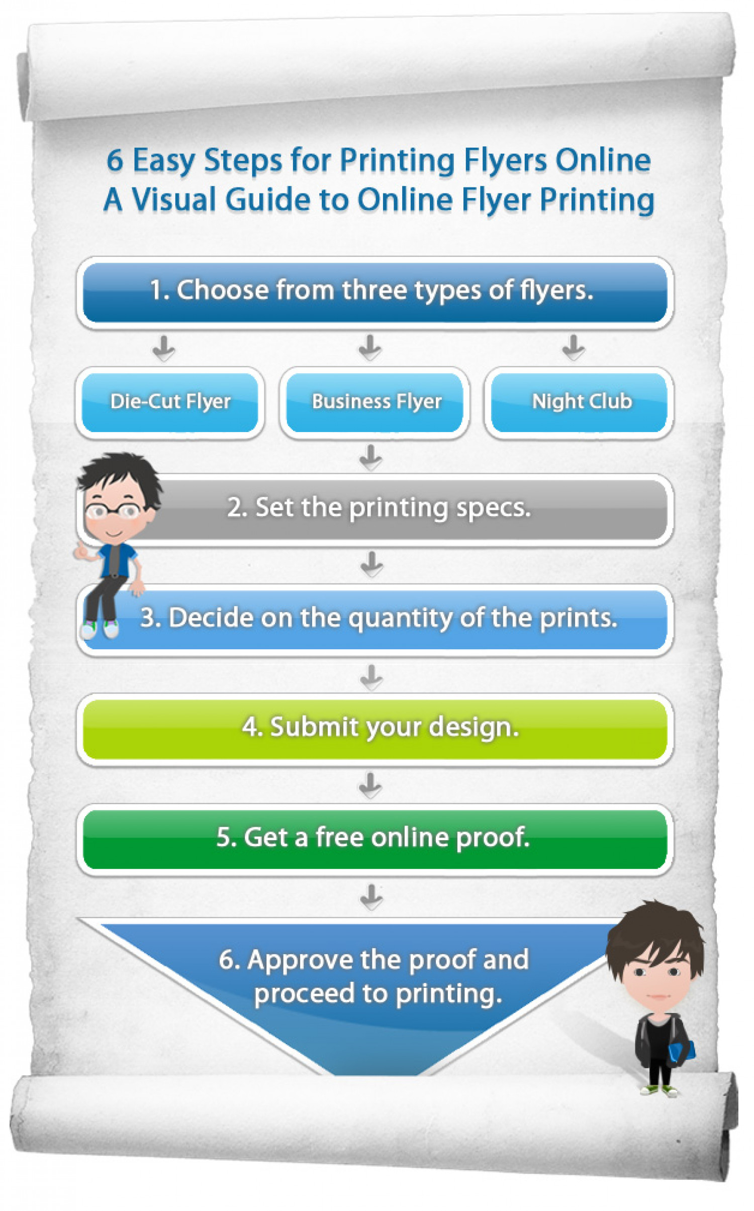 Online Flyer Printing Infographic