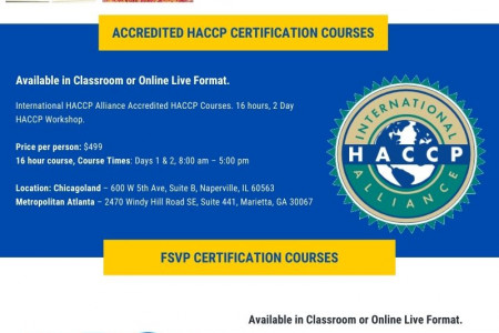 Online Food Safety Certification Courses Infographic