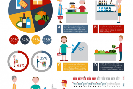 Online Grocery Store Infographic