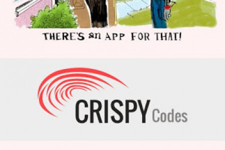 Online Marketing Statergy with Joke by Crispy Codes Infographic