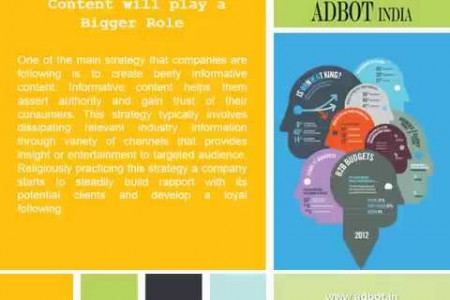 Online Marketing Trends That Will Dominate in 2014 Infographic