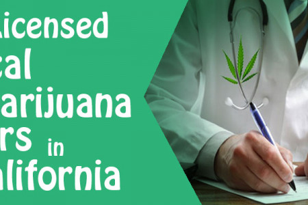 Online Medical Card Find the Licensed Medical Marijuana Doctors in California Infographic