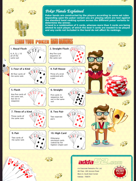 Online Poker Game Hands Strength Infographic