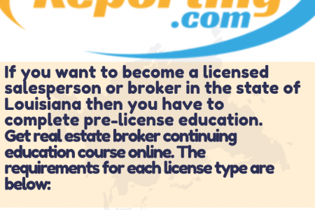 Online Real Estate License Renewal Classes Infographic