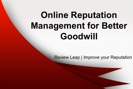 Online Reputation Management for Better Goodwill Infographic